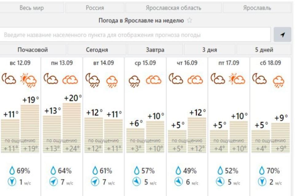 """Погода на неделю. Фото: """"Центр Фобос"""""""